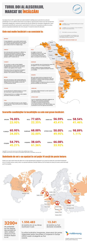 infografic_final6