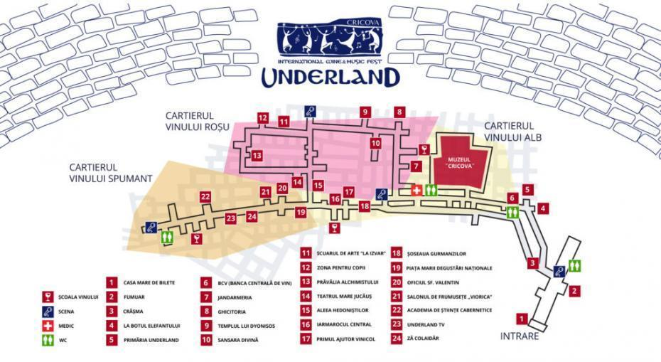 Harta-Underland