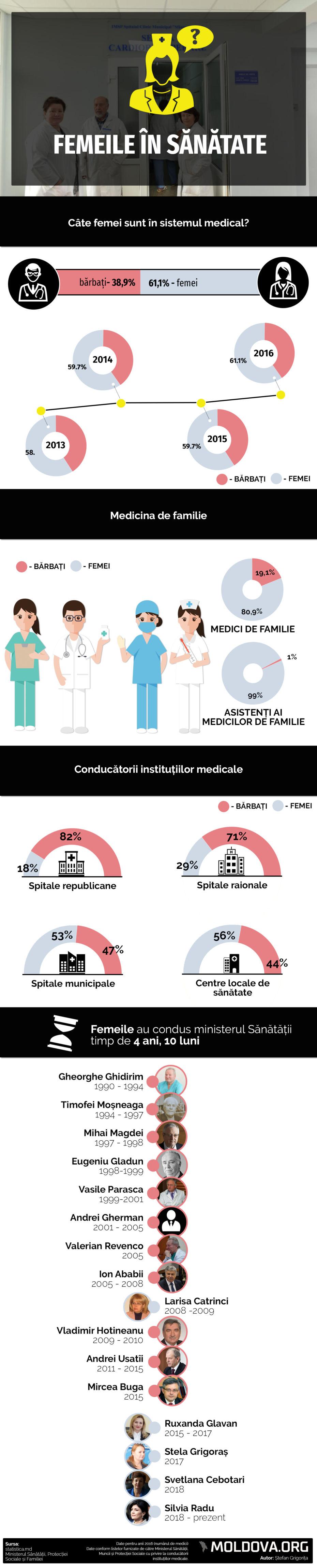 medicina-final-