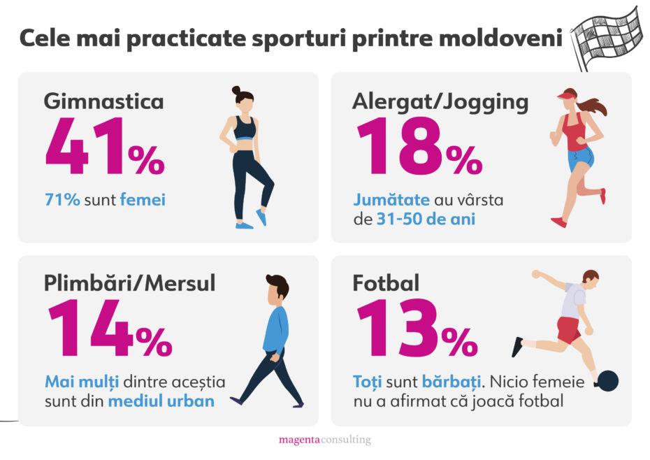 sport_moldova_1
