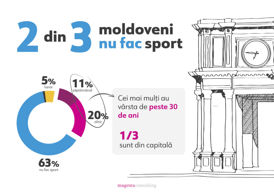 sport_moldova_22